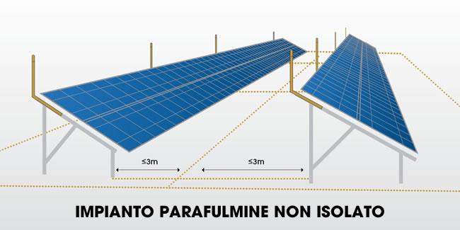 Documenti per installare impianti fotovoltaici 98