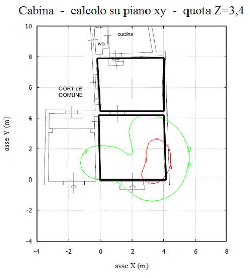 Sistemi di schermatura magnetica con piastre piane for Cabina a 2 piani